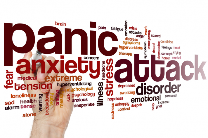 BWRT for Panic Attacks