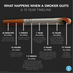 Quit Smking